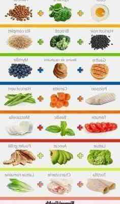 Comment manger équilibré pour maigrir
