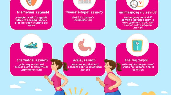 Comment vite maigrir
